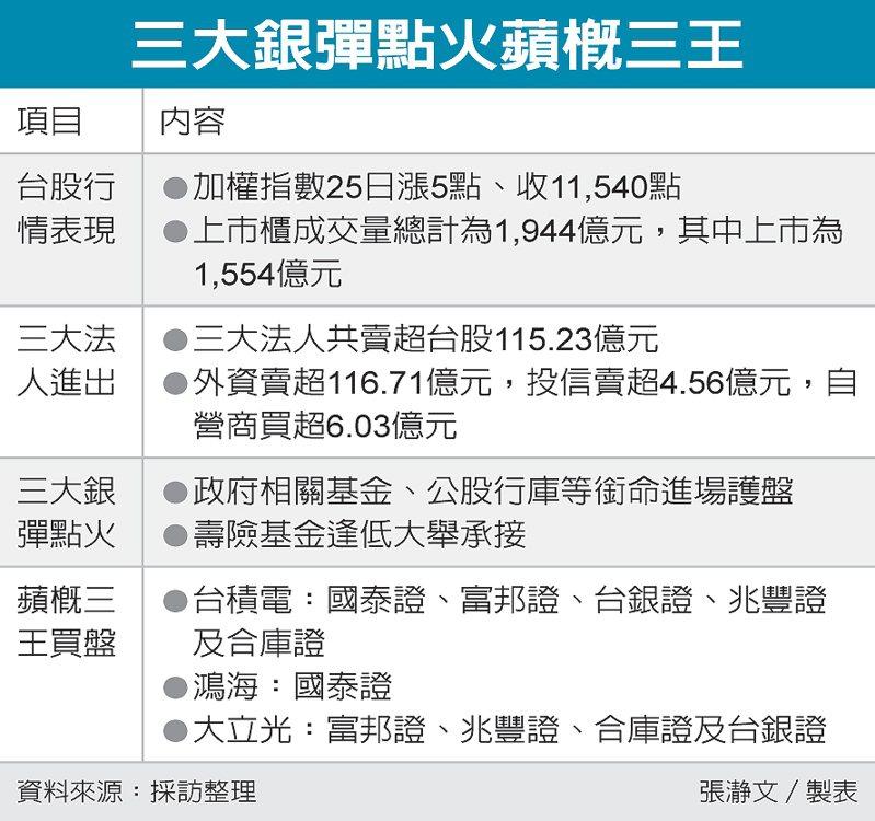 圖/經濟日報提供