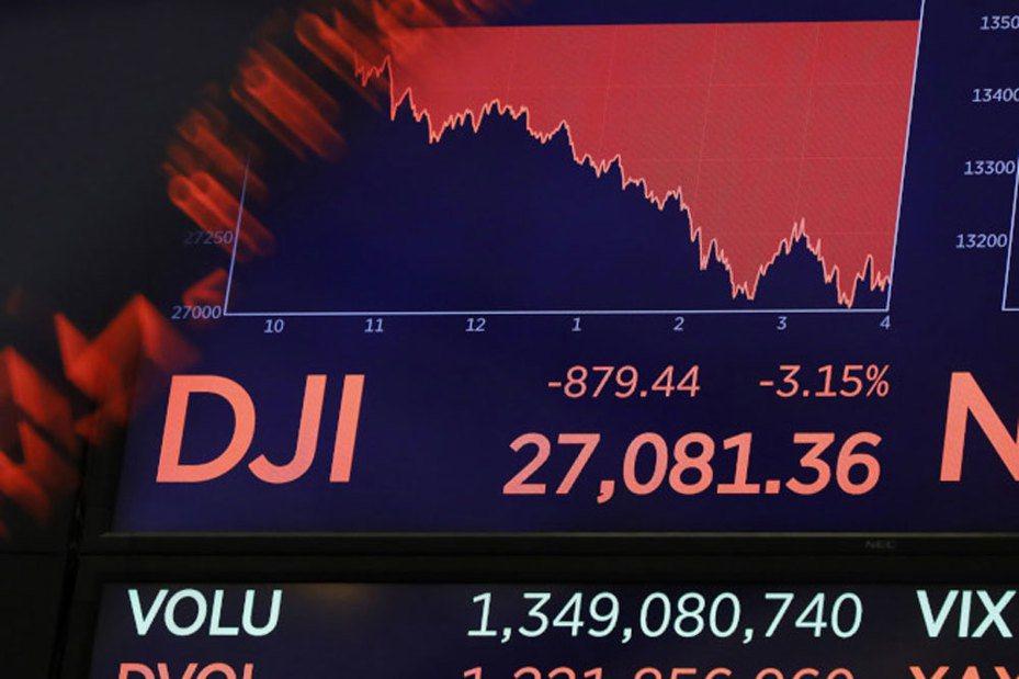 由於新冠肺炎引發債券殖利率跳水,讓人們更加擔憂全球經濟正在顯著放緩,美股持續重挫。道瓊工業平均指數在24日暴跌1031點後,25日再挫近880點。 美聯社