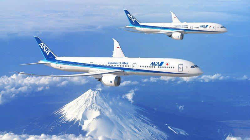 全日空決定將加碼引進高達20架的787夢想飛機。全日空與波音達成的協議包括11架787-10與一架787-9,以及五架787-9的選擇權,按照牌價計算總價值超過50億美元(約合台幣1,525億元)。圖/波音公司提供