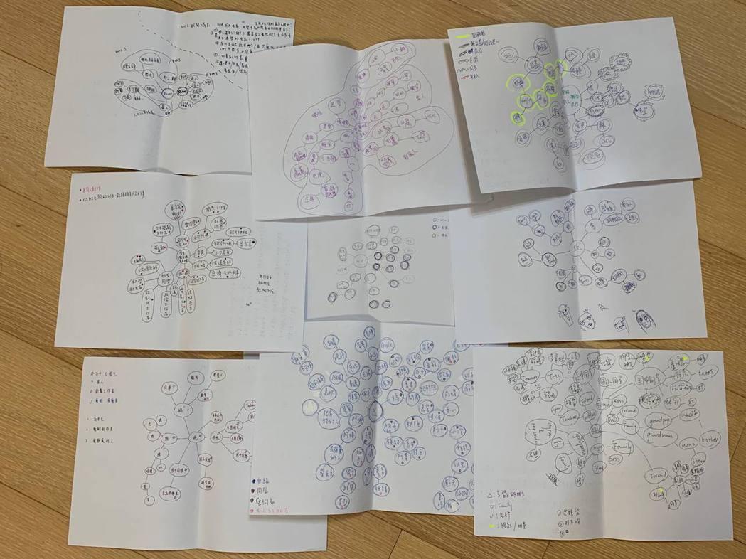 郭家佑教導學生,以自己為紙張中心,再畫出放射樹狀圖,可發現自己與周遭的連結。 圖...