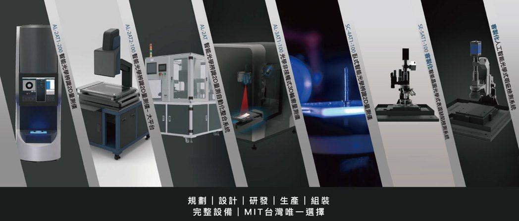 光學辨識2D量測儀、自動光學瑕疵檢測設備 和全豐光電/提供