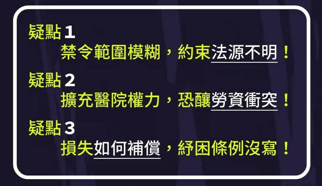 工會提出三大訴求,盼政府給解方。圖/台北市醫師職業工會提供