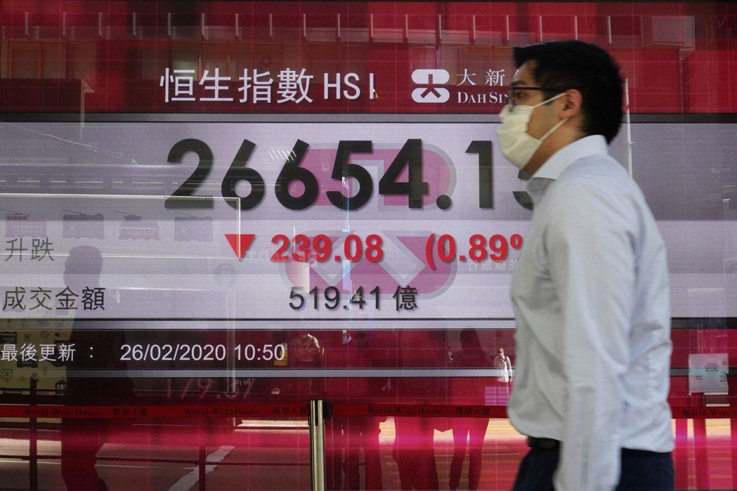 在新冠肺炎疫情席捲全球之際,外資正以近年來最快的速度撤離亞洲市場。美聯社