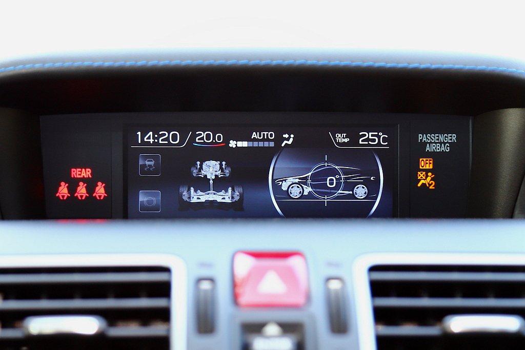 在同級對手中也只有Subaru Levorg 2.0 GT-S EyeSight...
