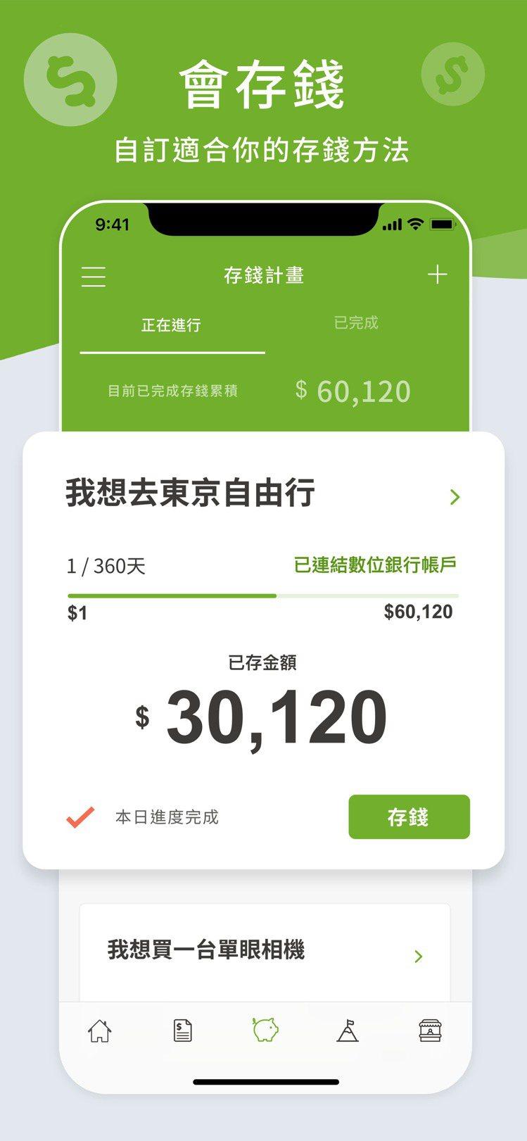 「friDay 57」App的「會存錢」功能可建立多個存錢夢想計畫,透過App檢...