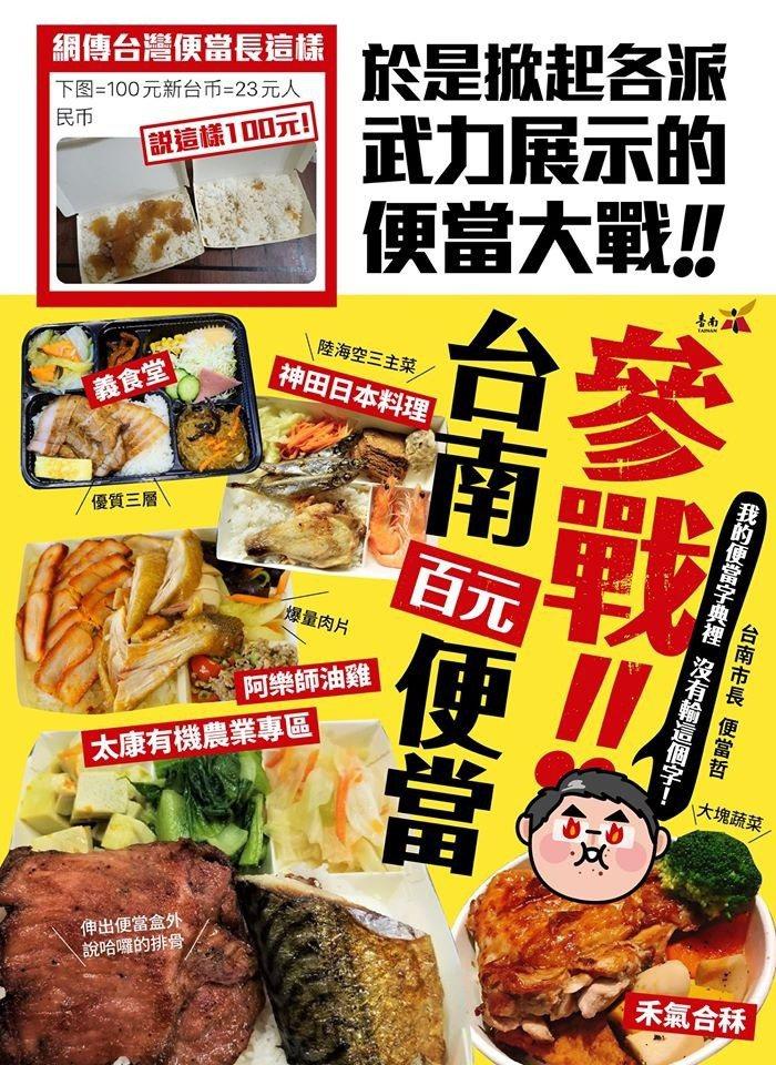 昨(4)台南市長黃偉哲在臉書發文,大曬6家台南100元便當,菜色相當豐富,並表示「提到便當,美食之都台南絕對不會輸」。圖截自「黃偉哲」臉書