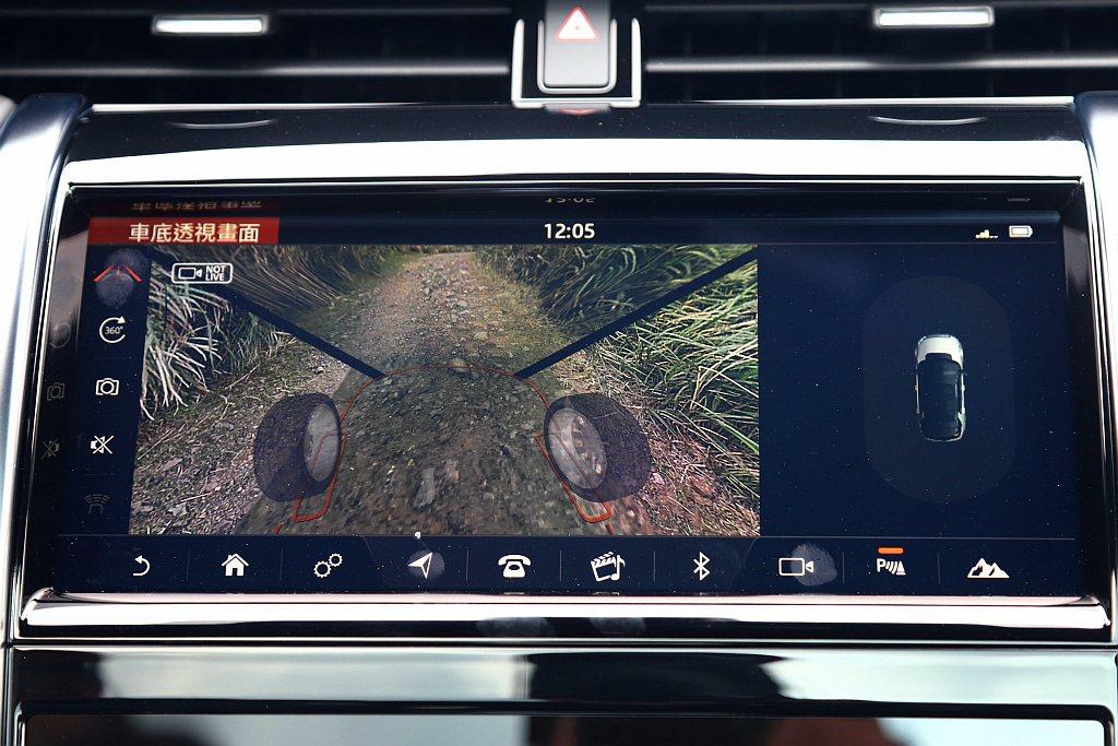 R-Dynamic SE旗艦車型標配的360度環景顯示,包含ClearSight...