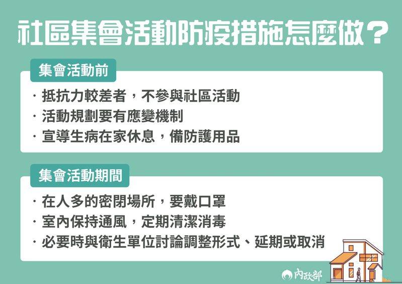 內政部發表社區防疫指導措施,針對住戶及管理人員、社區環境衛生、社區集會活動防疫措施等提出建議。圖片/內政部提供。