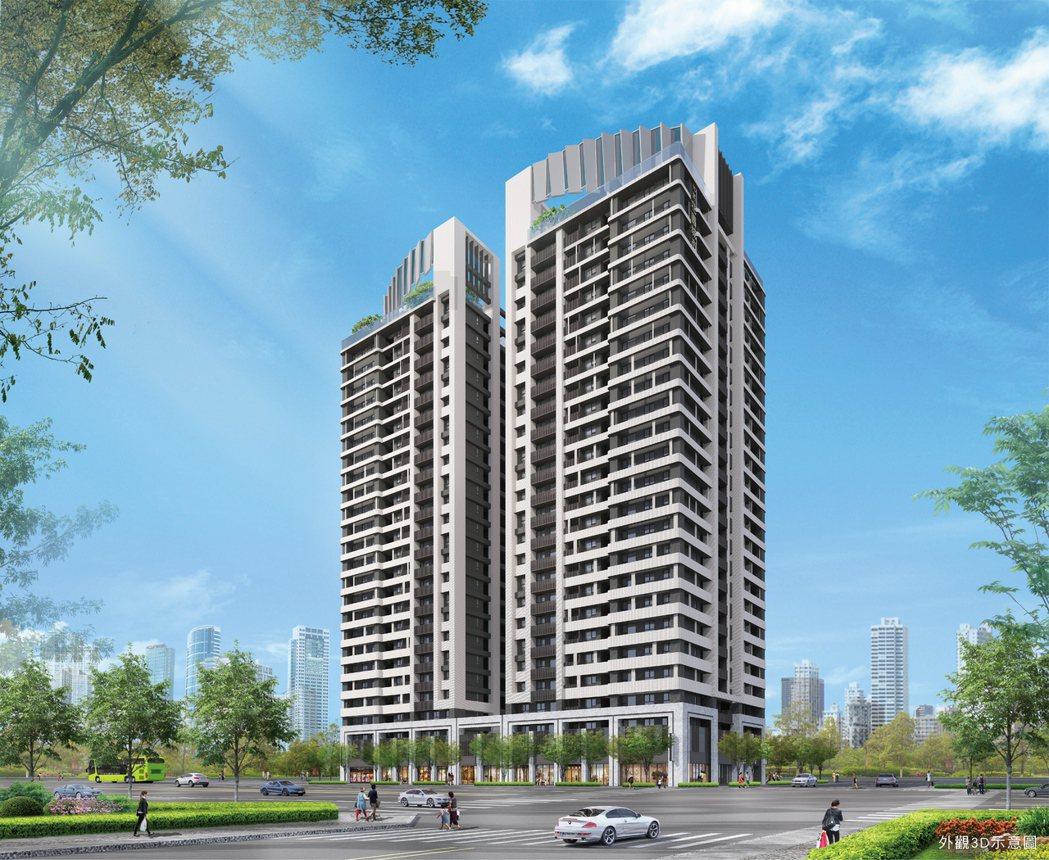 「允將花園城市」規劃地上24樓、地下5樓雙塔式建築。 圖片提供/允將建設