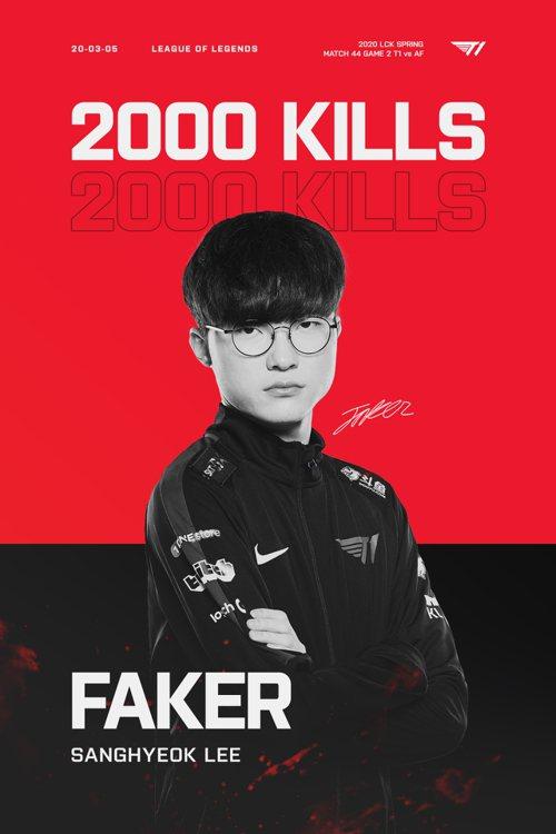 Faker完成LCK聯賽2000殺成就,同時也是LCK首位達成此紀錄的選手/圖片...