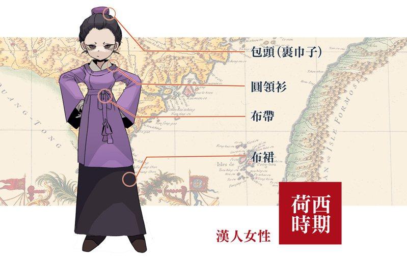 荷西時期臺灣漢人女性。(圖/臺灣服飾誌 提供,插圖繪師:Kari Chen)