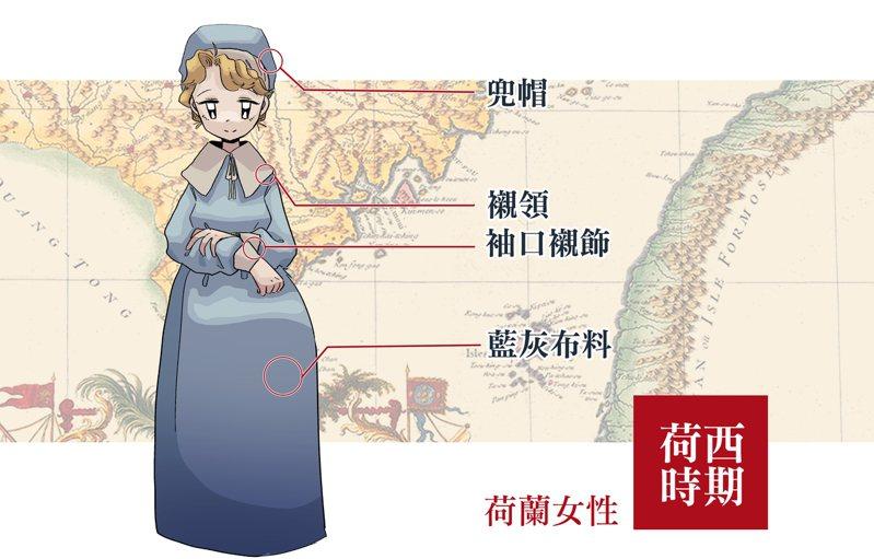 荷西時期在臺灣的荷蘭女眷。(圖/臺灣服飾誌 提供,插圖繪師:Kari Chen)