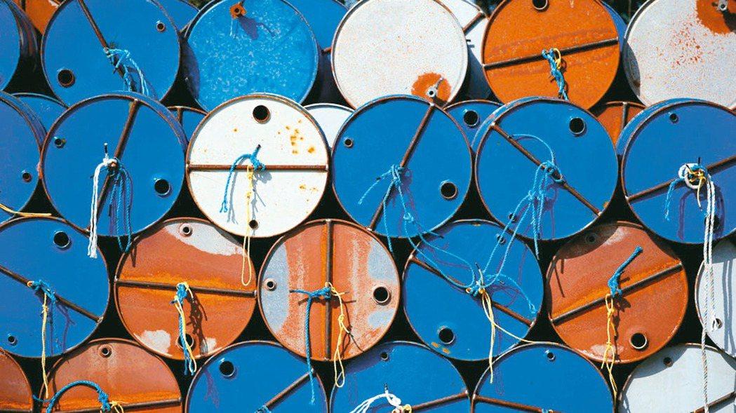 國際油價暴跌,台股原油ETF及期市的原油商品,今呈現爆量震盪走勢。 路透資料照