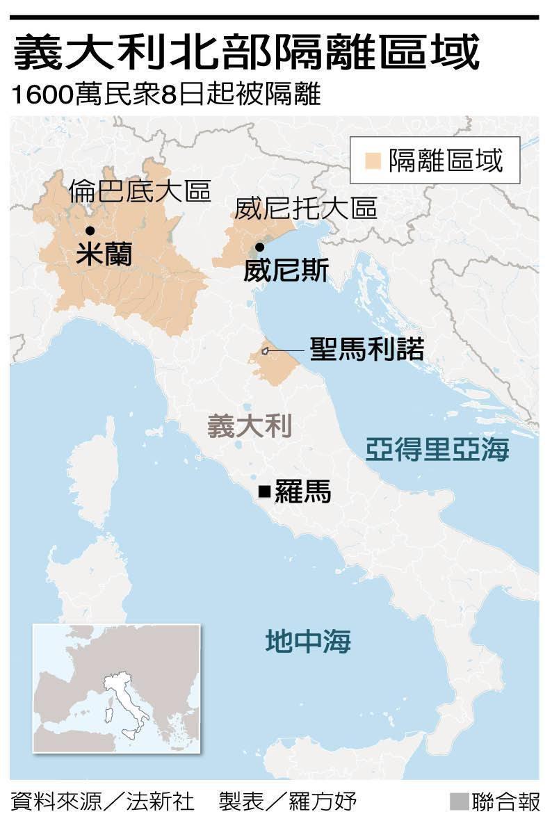 義大利北部隔離區域 1600萬民眾8日起被隔離 製表/羅方妤