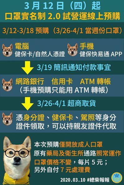 圖/取自衛福部臉書