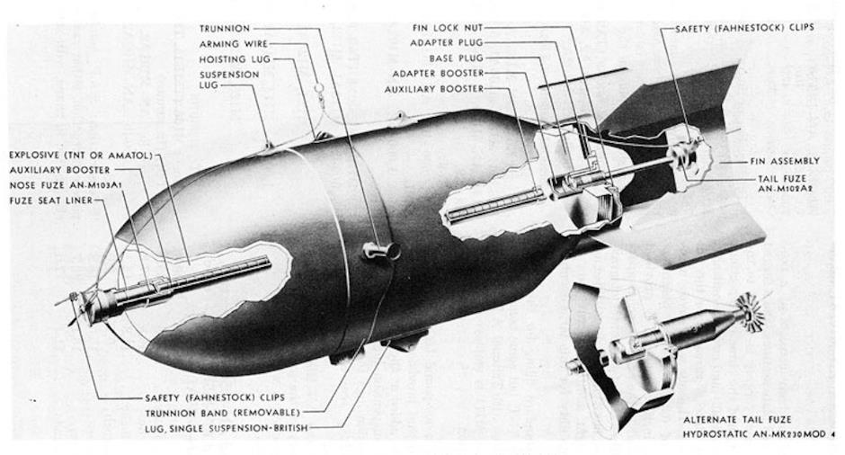 二戰時期美軍1,000磅通用航空炸彈(AN-M44或AN-M65)的剖面圖。澎湖大空襲當日,B-24機群便是以這種炸彈轟炸馬公軍民設施,落彈量約達200噸。 圖/取自bulletpicker