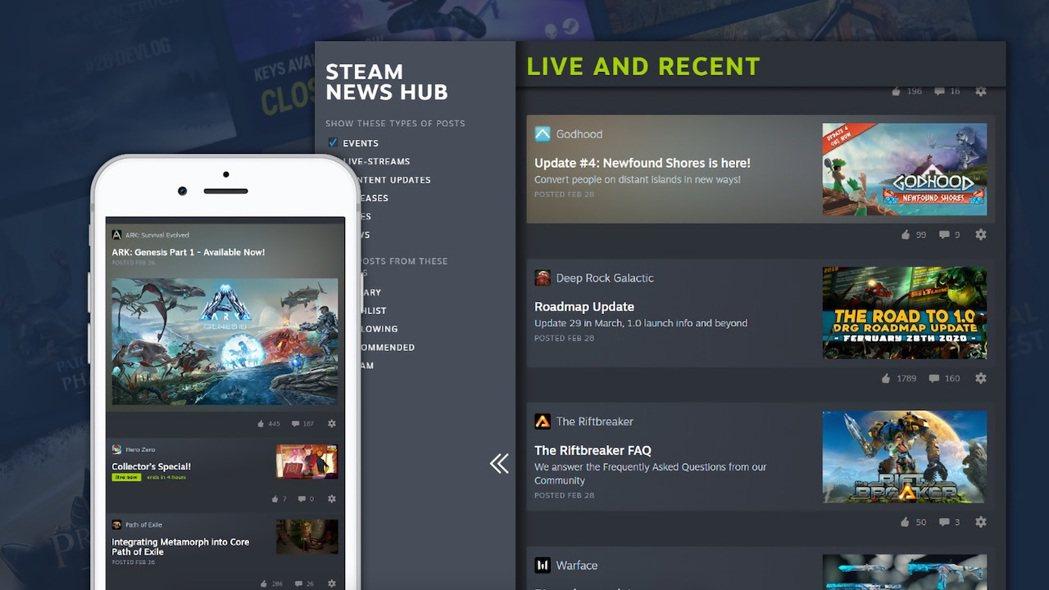「Steam 實驗室」新實驗功能:新聞中心