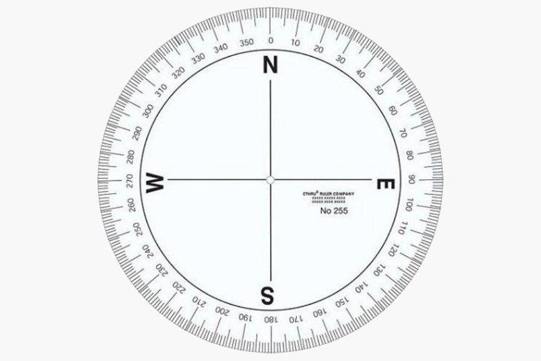 360度方位角。以順時針方向將水平方位切分為360個刻度,用於航海或飛行時,以自己為中心,將目標物的相對方向報讀出來,如180度時物體位於正南方;225度時物體位於西南方。 圖/作者提供