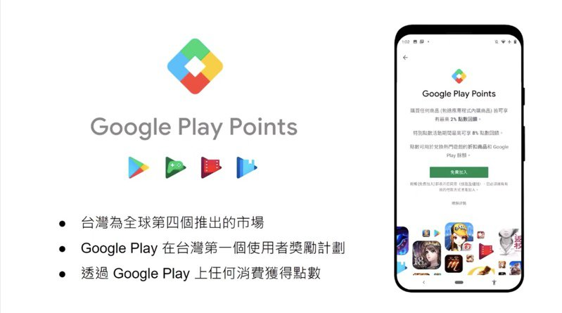 Google今宣布在台推出「Google Play Points」獎勵計畫。圖/摘自發表會