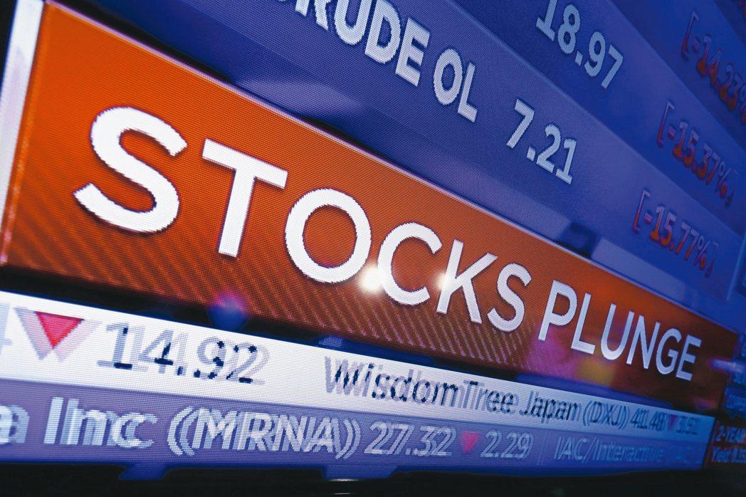 美股重挫,10年期公債殖利率跌破0.5%,市場資金瘋狂湧入避險資產,投資級債躍身...