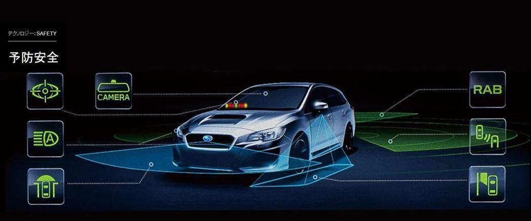 EyeSight是Subaru引以為傲的ADAS系統。 摘自Subaru.jp