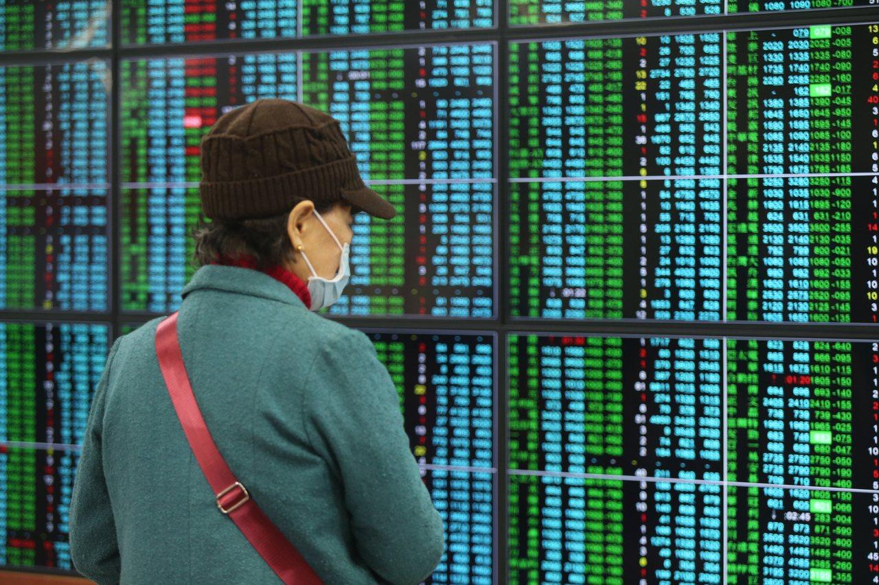 今年以來全球市場被疫情籠罩,無論是股市或債市都出現劇烈波動,手中持有股票的 投...