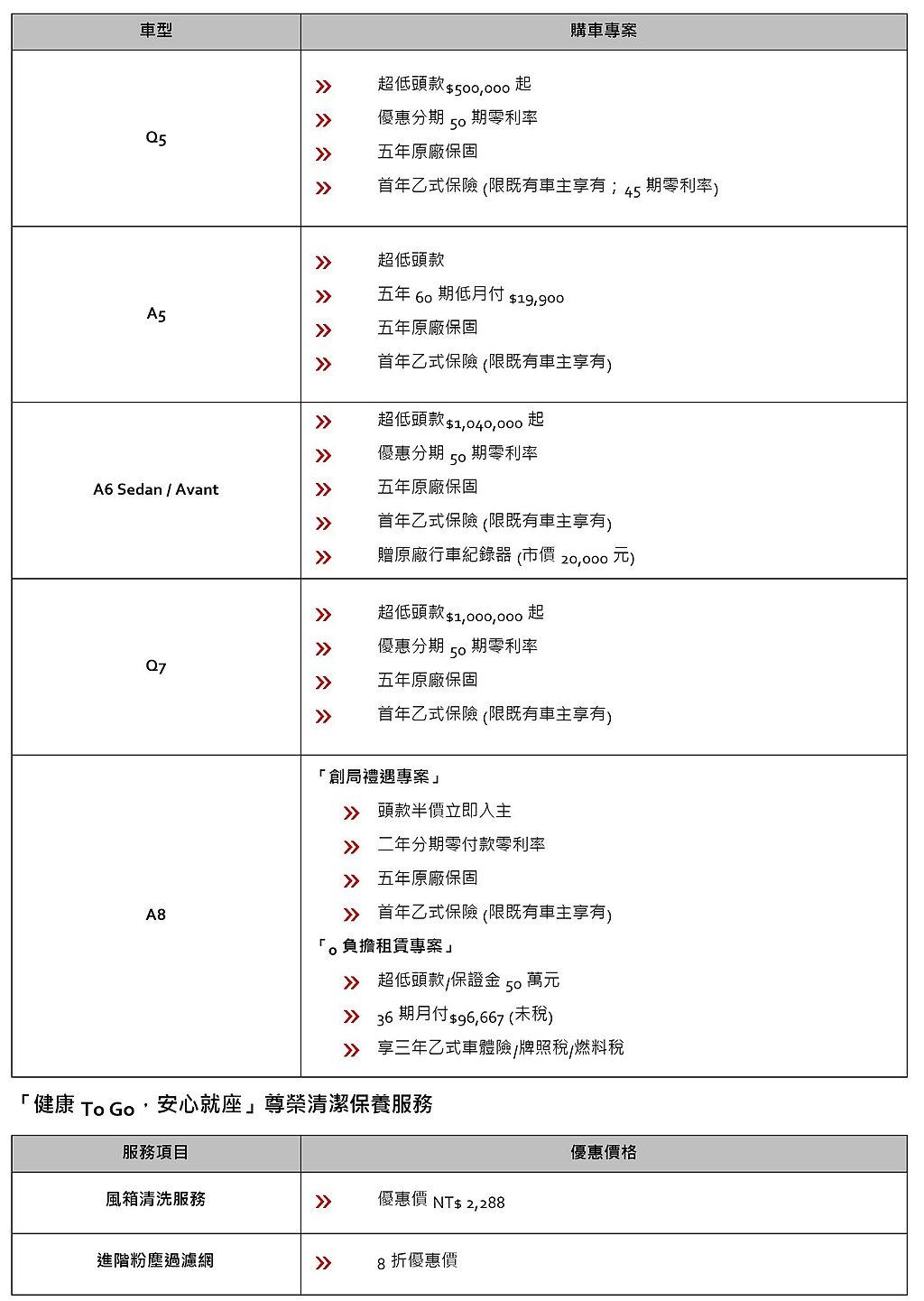 Audi新車3月優惠方案一覽表。 圖/Audi提供
