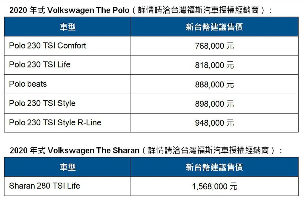 新年式福斯Polo、Sharan售價一覽表。 圖/Volkswagen提供