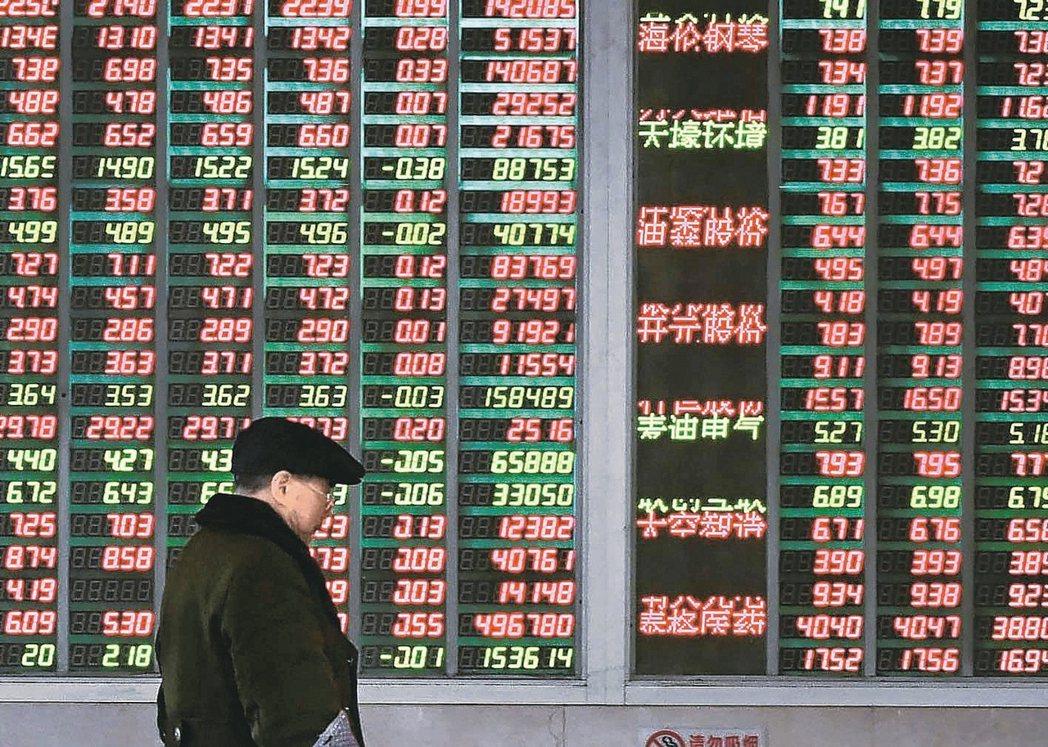 中國A股受新冠肺炎疫情影響,年初股市大幅震盪,但隨即止穩反彈,短線表現甚至優於其...