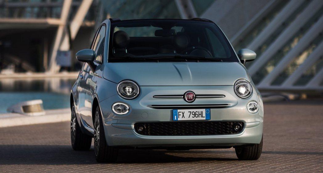 摘自Fiat