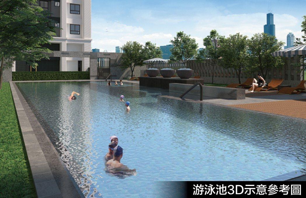 游泳池3D示意參考圖。圖片提供/隆大營建事業