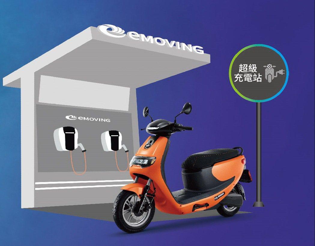 在家經濟充,在外快速充超級充電10分鐘可跑78公里。 圖/中華汽車提供