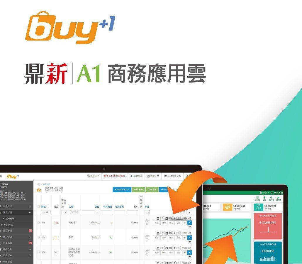 BUY+1社群整單系統結合鼎新A1雲端進銷存系統,實現社群銷售同步後端ERP的可...