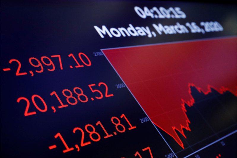 雖美國聯準會採取大規模貨幣刺激政策,美國股市仍然重挫。 路透社