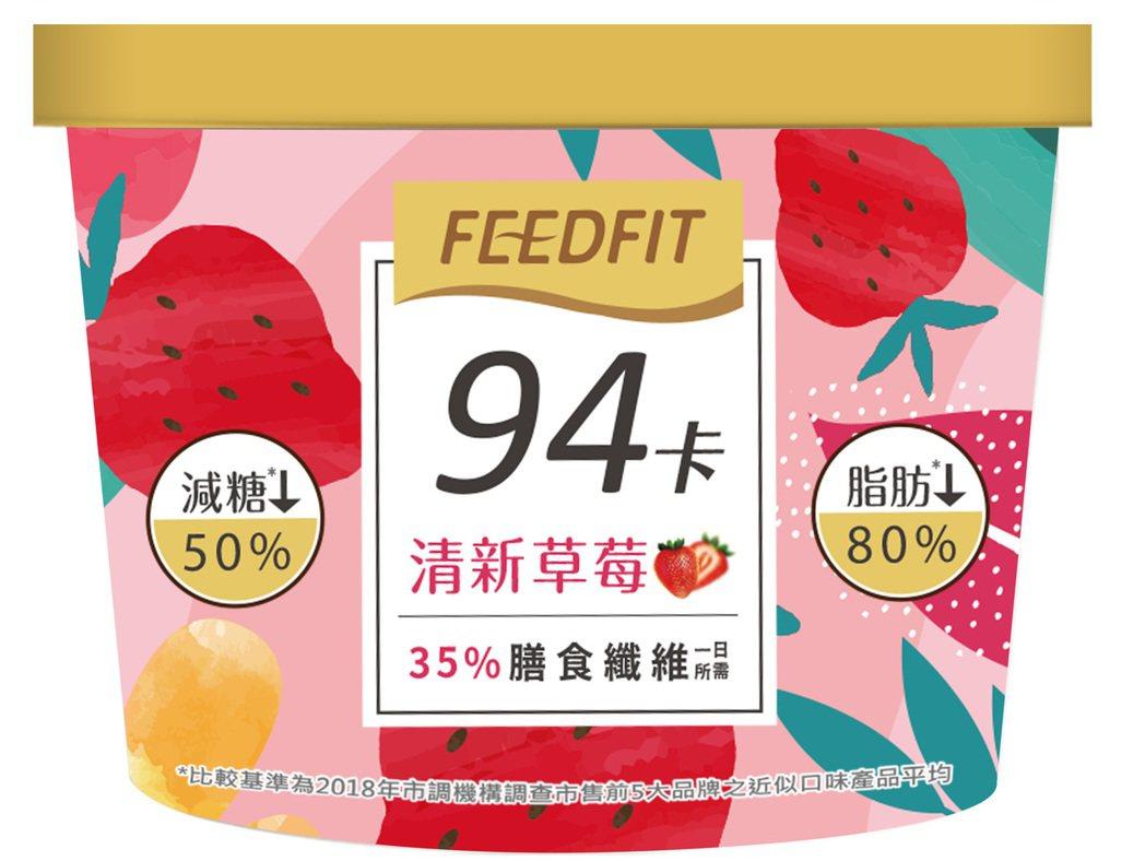 FeedFit輕享冰淇淋-清新草莓,售價45元。圖/7-ELEVEN提供
