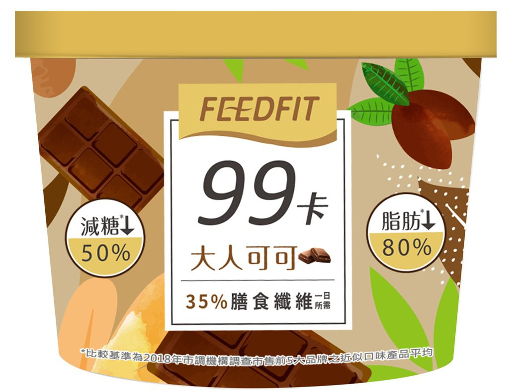FeedFit輕享冰淇淋-大人可可,售價45元。圖/7-ELEVEN提供