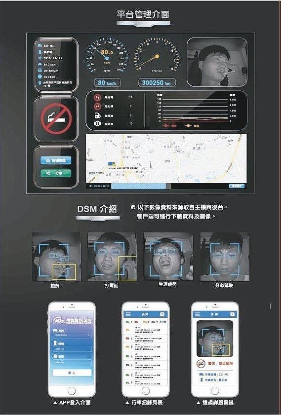 長輝資訊推出「主動式行車酒測即時預警系統」,預防酒駕提升行車安全。 業者/提供
