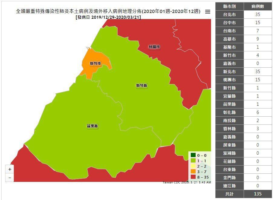 新竹市新冠肺炎確診例今天又增2例,累計已達4例,確診個案地理分布圖變為橘色。圖/...