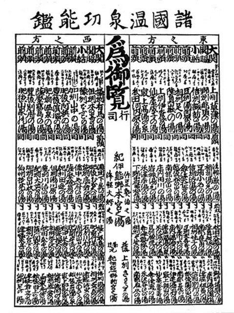 嘉永四年板「諸国温泉功能鑑」,1851。 圖/維基共享
