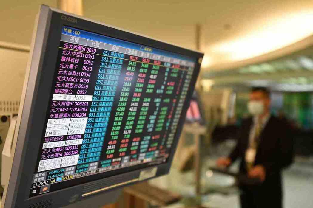 股東會陸續敲定,台股融券回補進入高峰期,國巨等893家上市櫃企業共達16.5萬張...