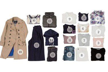 只有18件衣服的日本女孩 「一卡皮箱的生活」質感選物法公開