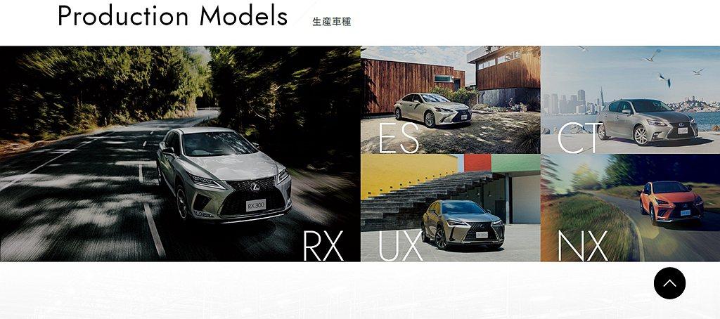Toyota汽車九州分公司則為Lexus生產重鎮,包括RX、NX、UX、ES以及...