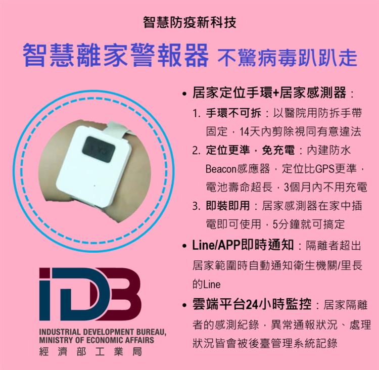 「智慧離家警報器」現在擴散應用於居家檢疫,除了將於雲林、屏東率先導入,並已獲得新加坡等國家採購。 圖/經濟部提供