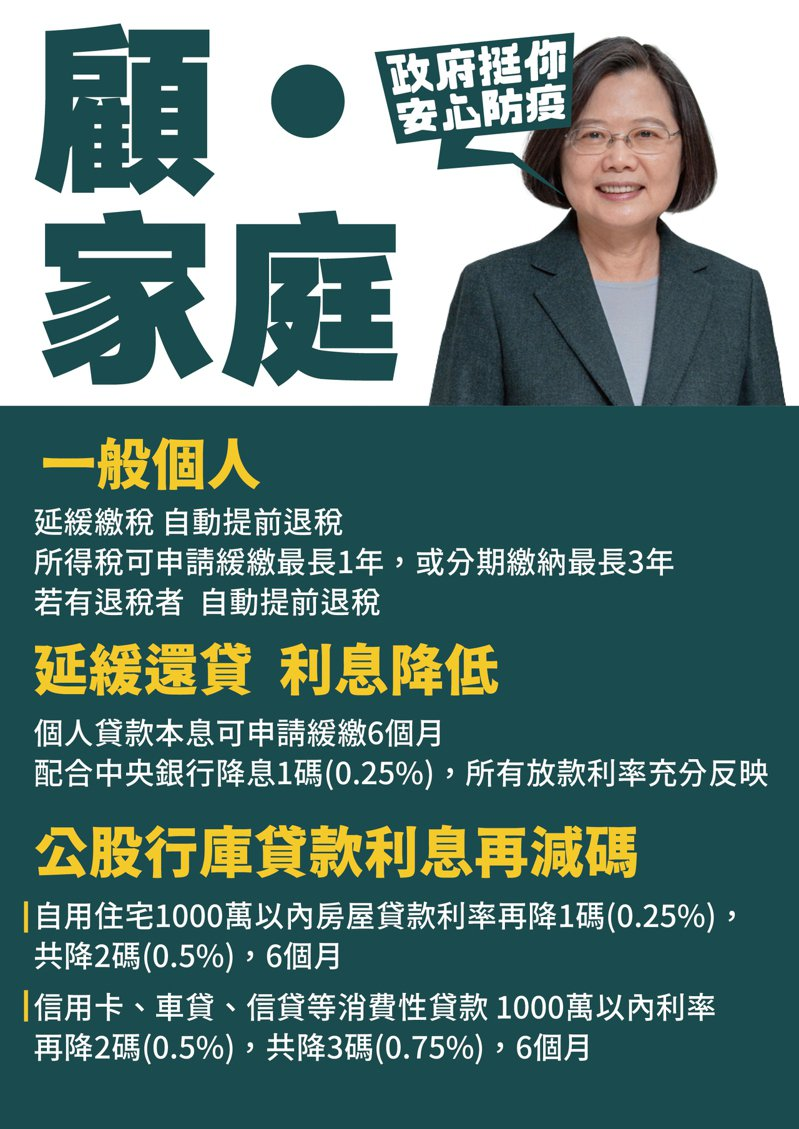 行政院今宣布新一波加碼紓困方案。圖/行政院提供