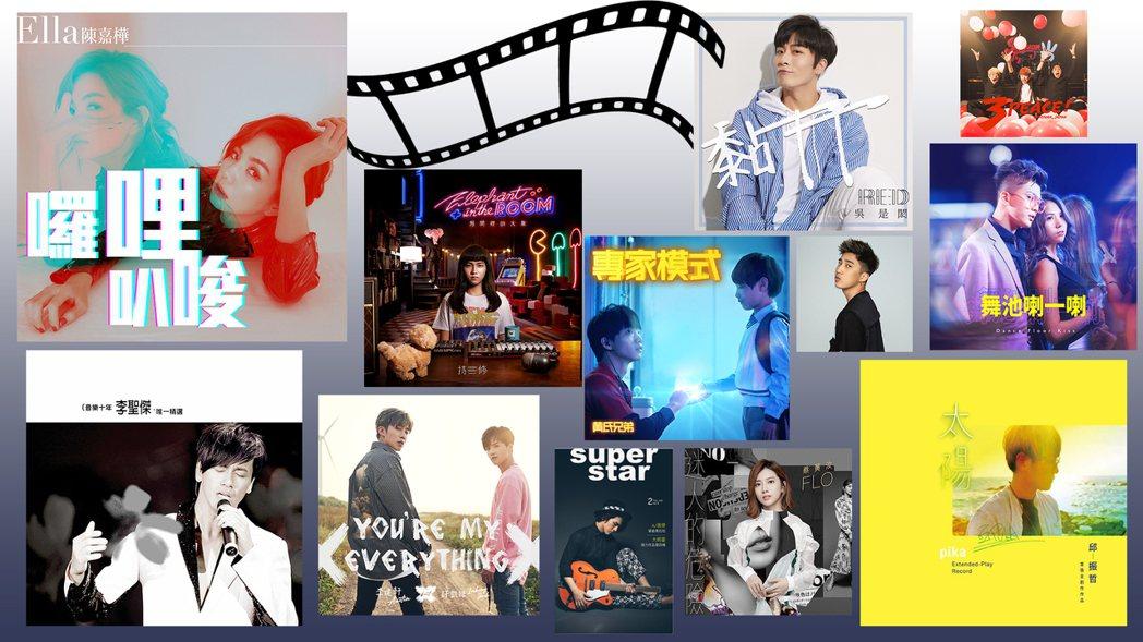 《J'in音樂捷徑》目前已經提供給全球397家音樂廠商使用 ,其中80%為華語音...