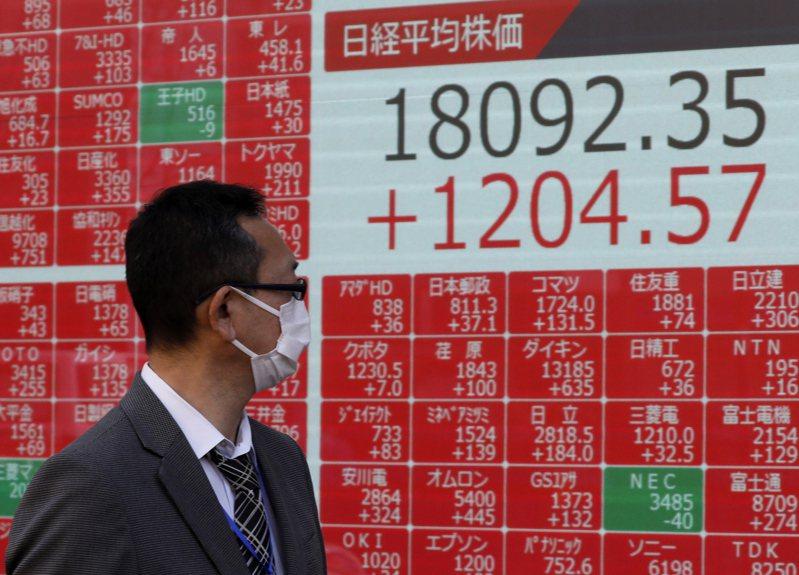 日股在內的亞洲股市已經連兩天大漲,但仍不足以說服投資人情況已撥雲見日。  歐新社