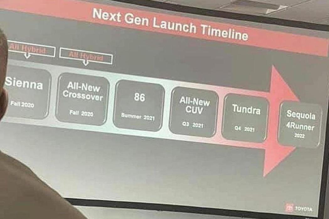 網路流傳一張TOYOTA至2022年的新車規劃。 摘自ALLCARNEWS IG