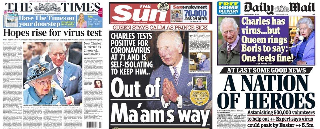 71歲的英國王室第一繼承順位——查爾斯王子——25日上午確診染上了新型冠狀病毒。...