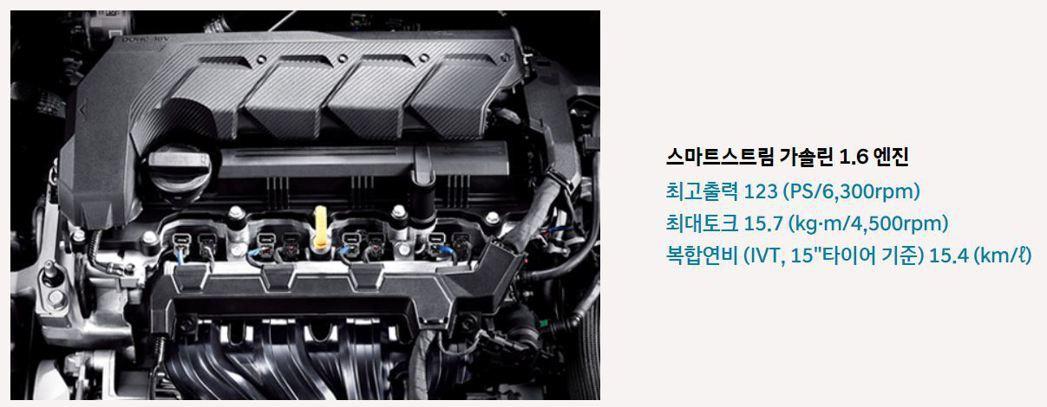 第七代Hyundai Elantra/Avante所使用的1.6 MPi自然引擎...