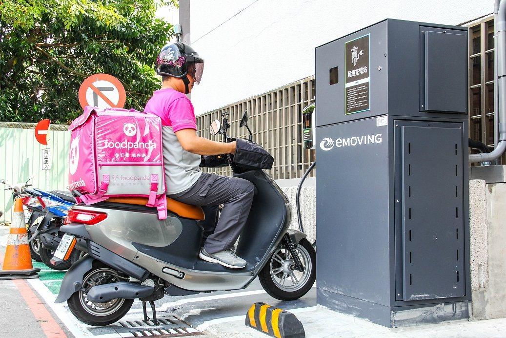 E125居家充電好方便,外出也有快充站10分鐘充飽50%。 圖/業者提供